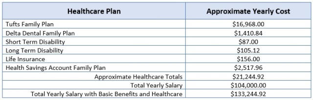 HealthcarePlan (002)